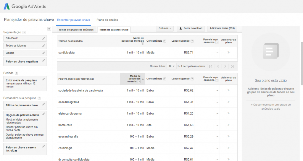 Pesquisa de palavras-chave adwords keyword planner
